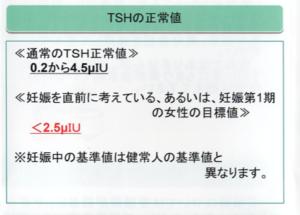 TSHの正常値